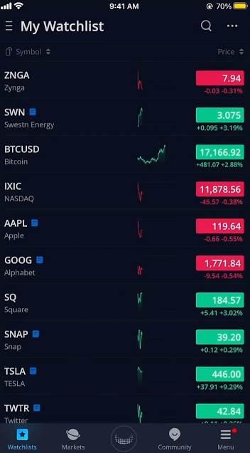 How to buy stocks on Webull