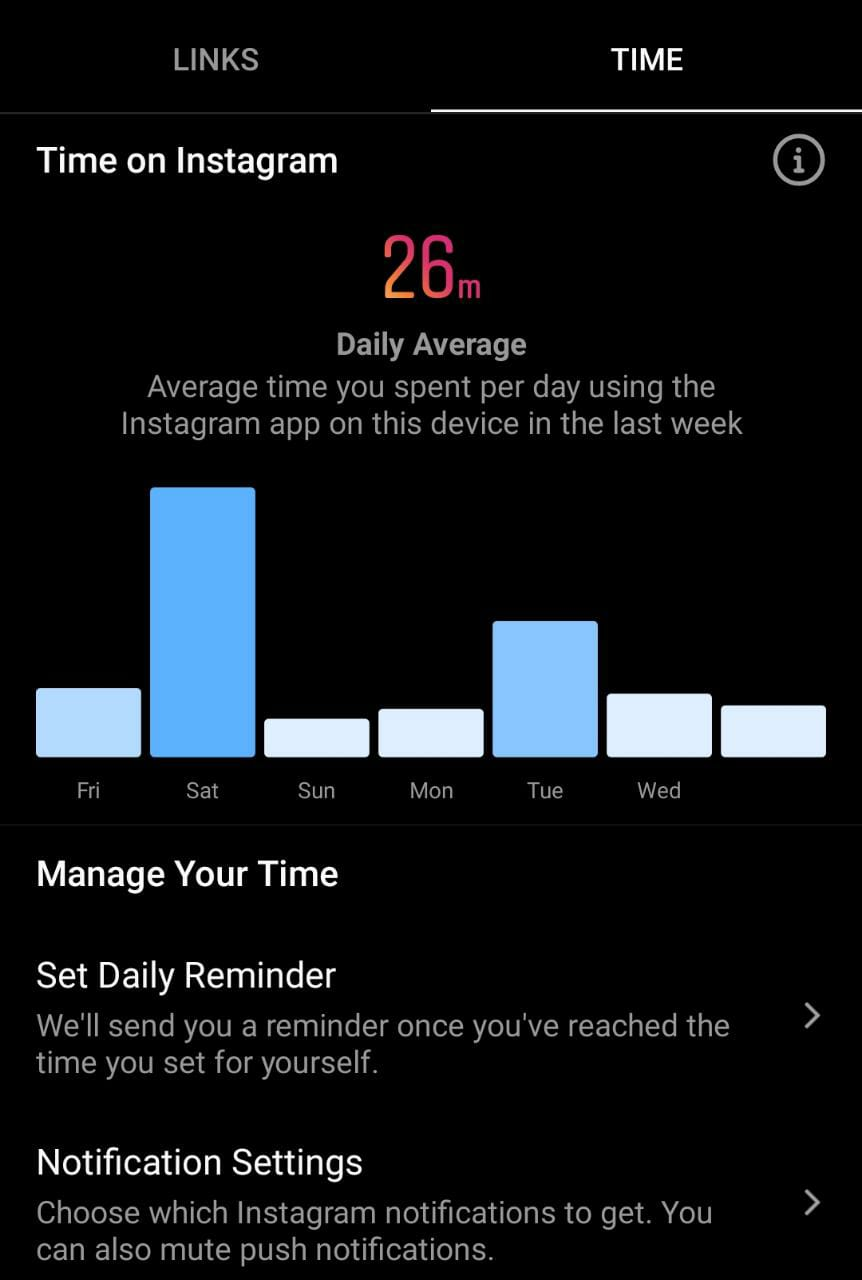 View the time you spent on Instagram