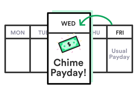 Get Paid early on Chime